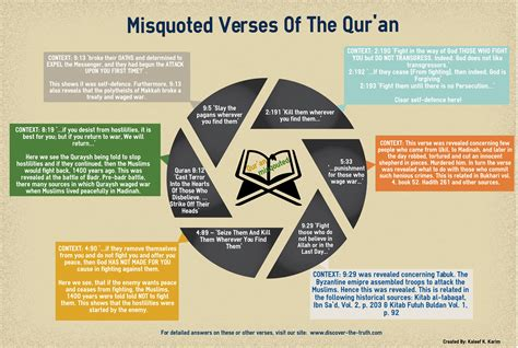 The Verses Of most misinterpreted verses of the quran discover the