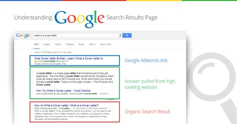 Search Results Seo Search Engine Optimization Can Get You Into