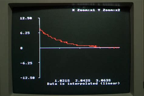 capacitor discharge a level discharging a capacitor a level 28 images vela some simple experiments capacitors a2 level