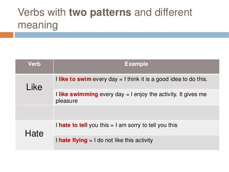 pattern verbs like verb patterns