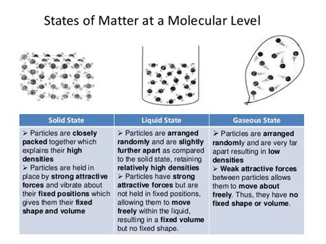 matter at kinetic model of matter