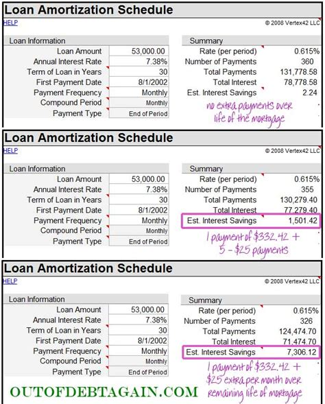 loan fees amortization code section paying extra toward the principal on my mortgage and i m