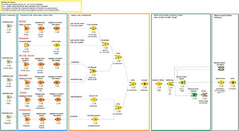 database table design 100 database table design visual database designer