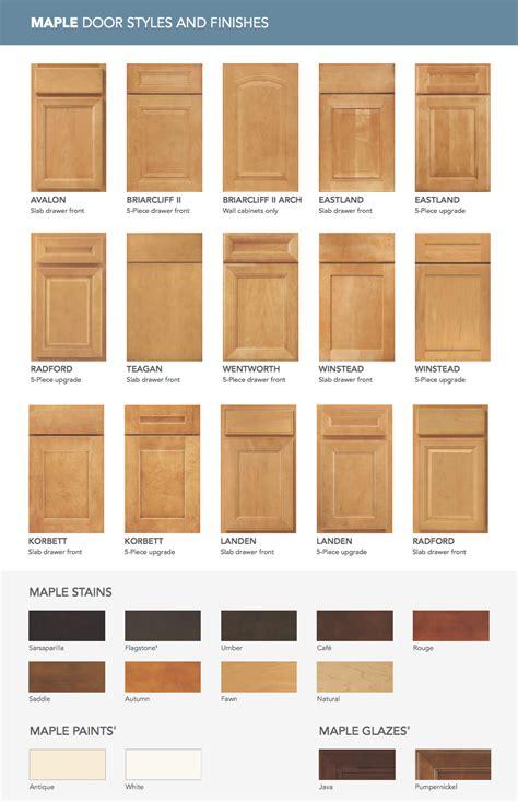 Aristokraft Kitchen Cabinets stock aristokraft kitchen cabinet styles
