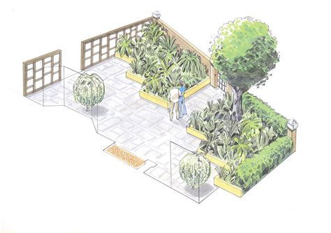 How To Design A Garden Layout Architects Sketch Of A Garden Design Layout Garden Design Unique Garden Design Layout