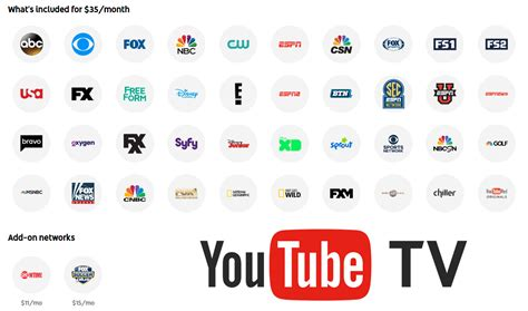 tv channels tv look local channels come to iptv