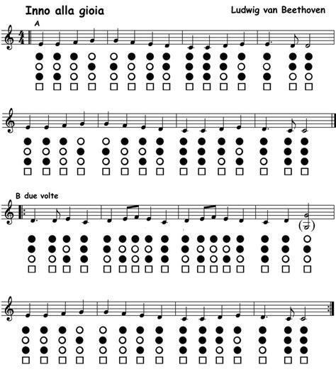 coldplay testi tradotti canzone della gioia accordi