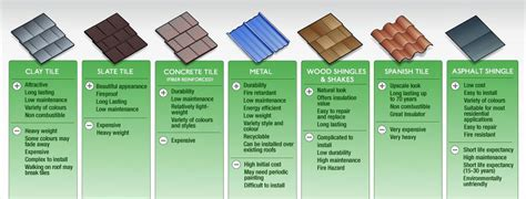 types of metal roofing different types of metal roofing pictures to pin on pinsdaddy