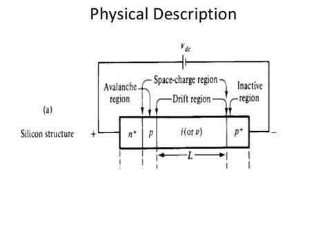 impatt diode schematic impatt diodes 28 images gunn and impatt diodes information engineering360 gunn and impatt