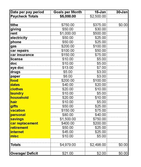 Crown Financial Budget Worksheet by Crown Financial Budget Worksheet Free Worksheets Library