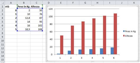 layout grafici excel 2010 grafici con doppio asse in excel 2010