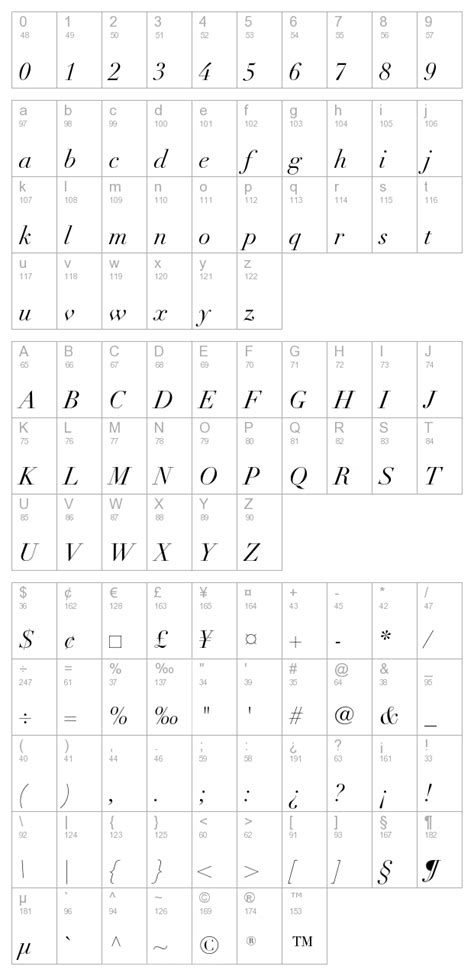 Linotype Didot Italic font download :: best ttf fonts for free