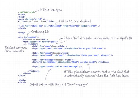 simple html css layout code create a stylish contact form with html5 css3