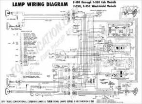 ford f150 wiring harness diagram f150 ford free wiring