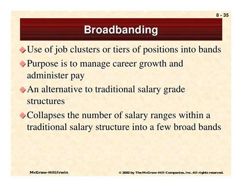 How To Apply Broadbanding In Evaluation Module 6 Comepensation