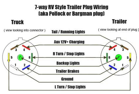 7 pin tow wiring diagram for dodge wiring diagram schemes