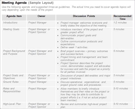 agendas keep your project meetings on track blogs