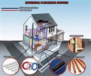 american home design in los angeles plumbing contractor murfreesboro repipe plumbing contractor in murfreesboro