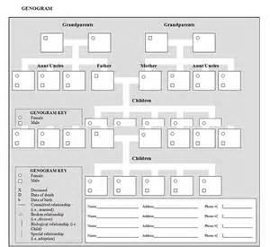 genogram template printables genogram worksheet safarmediapps worksheets