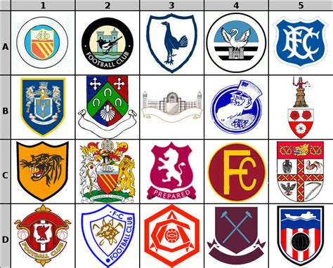 epl quiz questions premier league classic crests quiz by thebdogg