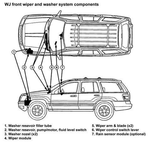2000jeep Cherokee Washer Pump Wiring Diagram 44 Wiring