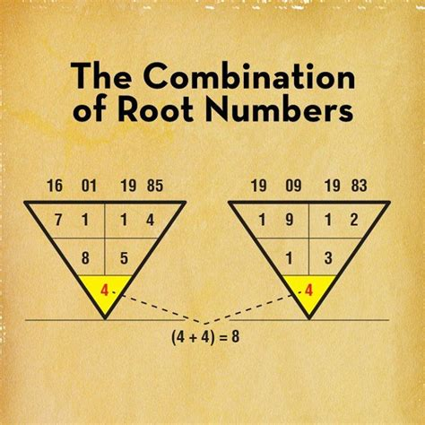 108 best numerology compatibility images on pinterest