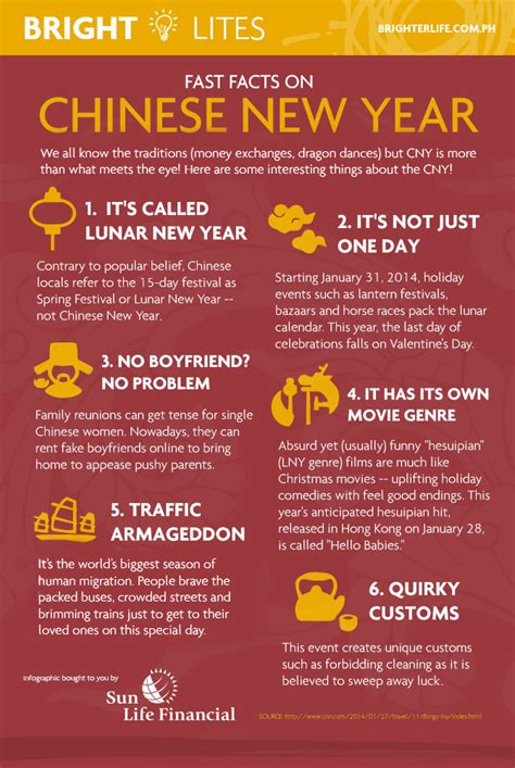 lunar new year facts top 10 interesting facts you didn t about the
