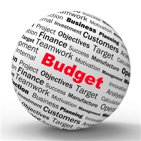 the health industry's reaction to the 2015 federal budget