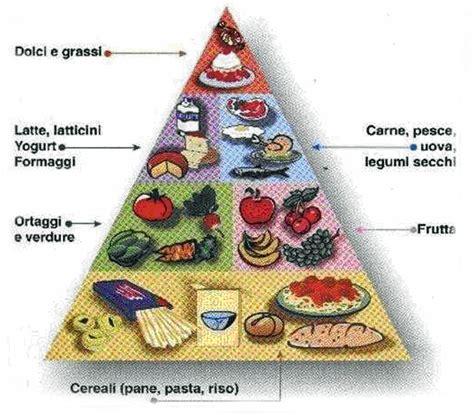 alimentazione per la definizione definizione muscolare alimentazione