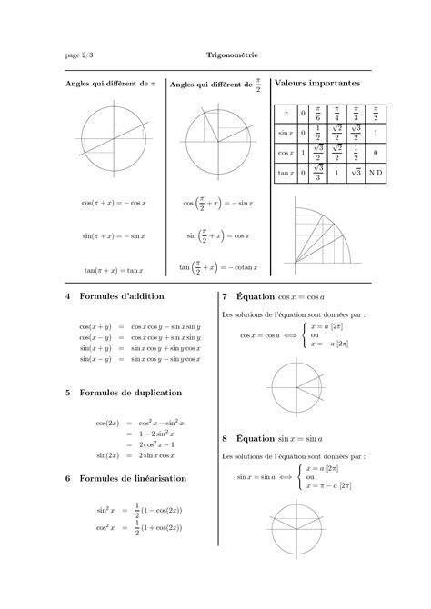 Formulaire de trigonométrie - AlloSchool