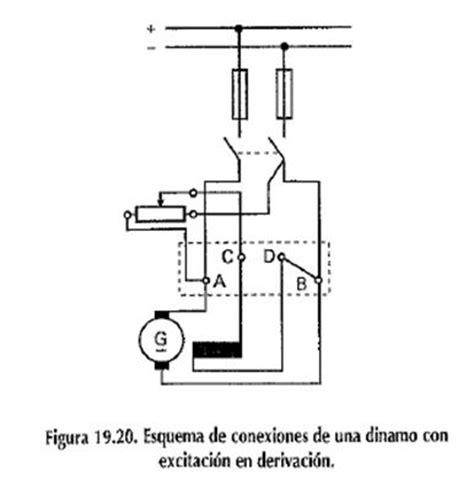 inductor de un motor electrico setel quetzaltenango generadores