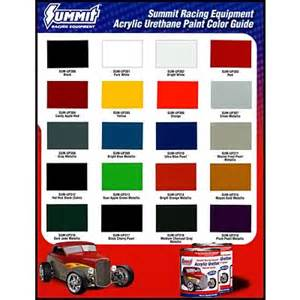 summit racing paint chip chart upccc ebay