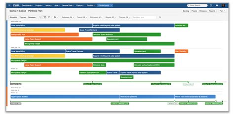 Portfolio For Jira Frequently Asked Questions Jira Velocity Template