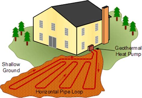 thermal use of shallow groundwater books geothermal energy advantages of the heat from within