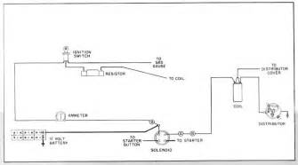 ignition circuit diagram for the 1955 pontiac all models circuit wiring diagrams