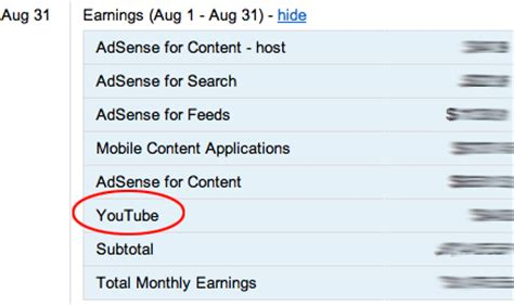 adsense revenue youtube can t find youtube earnings in google adsense check