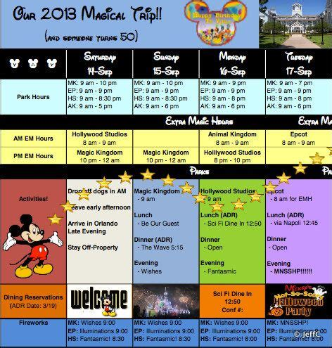 disney itinerary planner template more spreadsheet tips include as much or as