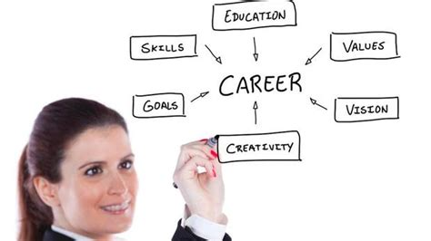 career couch why should you hire a career coach apex career services