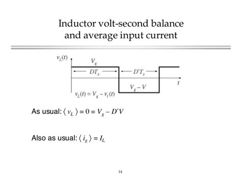 inductor voltage second balance inductor volt second balance principle 28 images power electronics roads2hycom hydrogen and