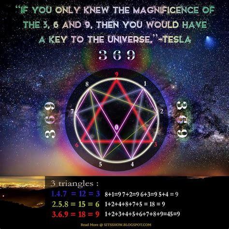 Tesla Theory Understanding The Numbers 3 6 And 9 Do U See Now