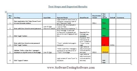 Test Plan Template Excel Test Case Template Uat Test Plan Template Excel Standardbaku Club Uat Testing Template