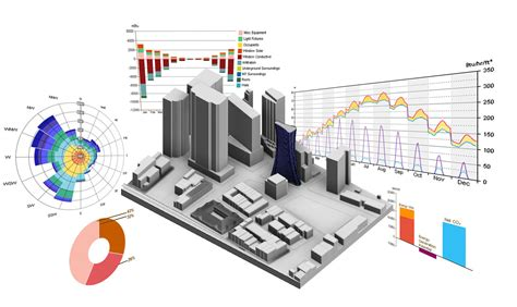 design management bim facilities management