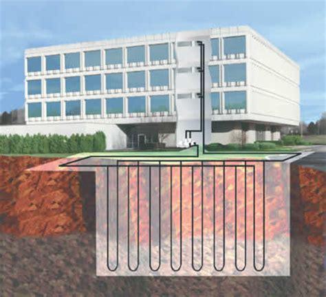 geothermal | ray's heating & air