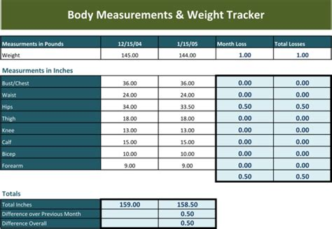 Weight Tracking Template 5 Best Tracker Spreadsheets Weight Spreadsheet Template
