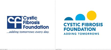 design thinking non profit cystic fibrosis foundation logo before and after design