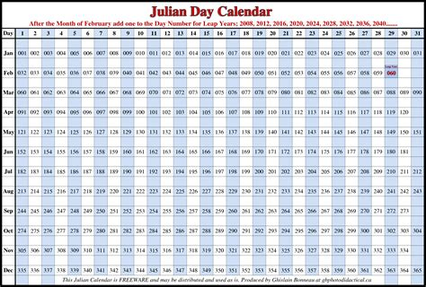 Day Of Year Calendar A History Of The New Year Page Of Sunil