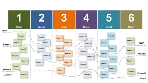 agile story mapping release planning software process powerpoint user story mapping template
