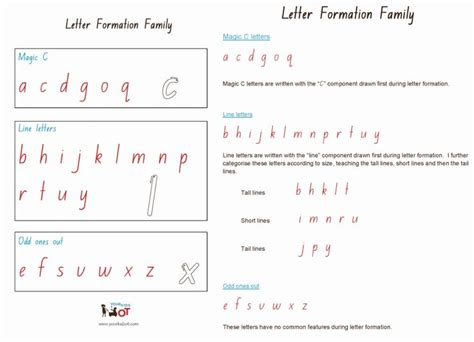 handwriting letter formation picture writing