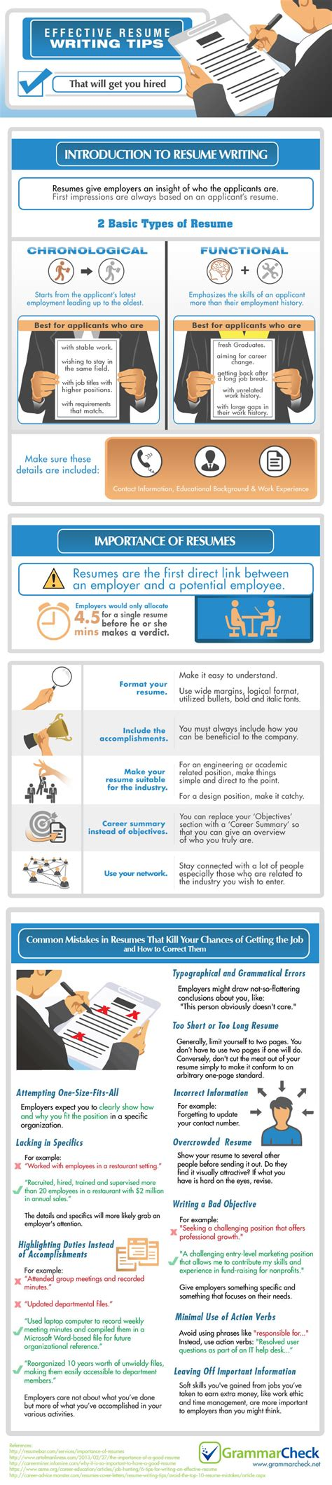 skill based resume format dolap magnetband co