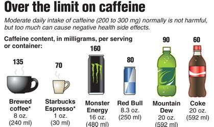 does caffeine cause mood swings top 5 ways women can increase their energy